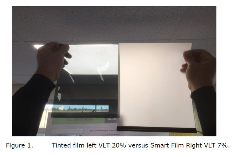 Smart Window Film versus Tinted Window Film