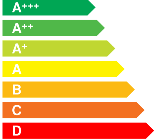 Energy Efficiency ladder